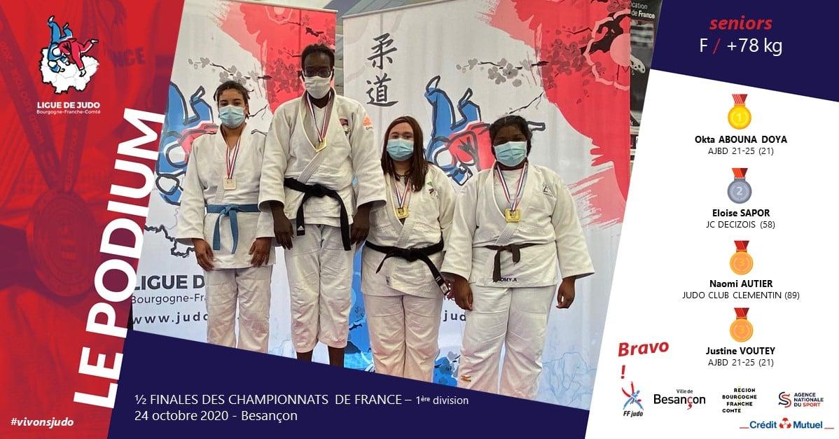 Eloïse SAPOR (JC Decizois) termine à la 2ème place des 1/2 Finales des championnats de France 1ère division